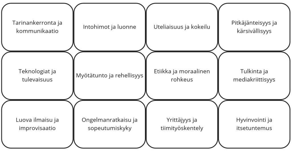 Perttu Pölösen esittelemä tulevaisuuden lukujärjestys puheenvuorossaan tulevaisuuden työelämätaidot.